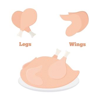 Fresh chicken parts