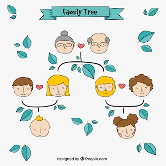 Friendly family tree with hand drawn people