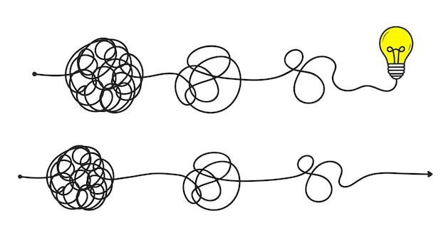 복잡한 것에서 단순한 것으로 최적화 프로세스의 단순화 복잡한 혼란