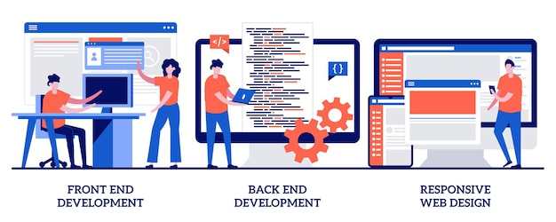 フロントエンドとバックエンドの開発、小さな人々とのレスポンシブウェブデザインのコンセプト。 web開発代理店イラストセット。ウェブサイトのインターフェース、コーディングとプログラミング、ユーザーエクスペリエンスの比喩。