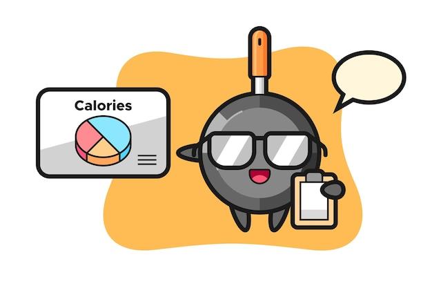 Талисман сковороды как диетолог