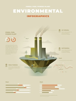 浮島のインフォグラフィックの燃料発電所