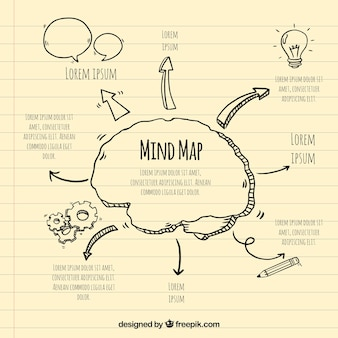 Mind Map Images Free Vectors Stock Photos Psd