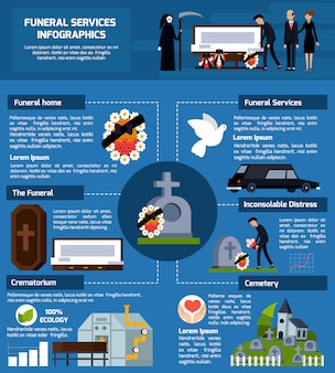 Funeral services flat infographics