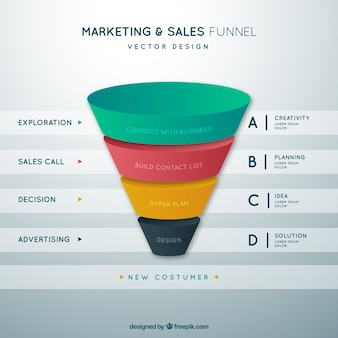 Funnel infographic in flat style