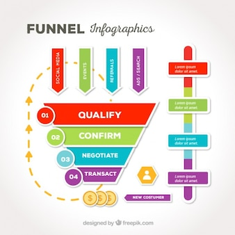 Funnel infographic with colorful options