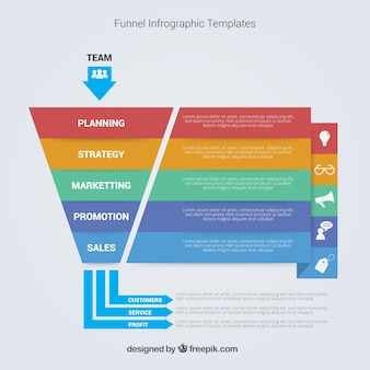 Funnel shape infographic template
