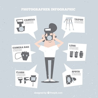 Funny photographer infographic