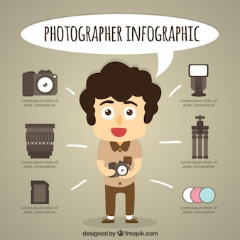 Funny photographer infography