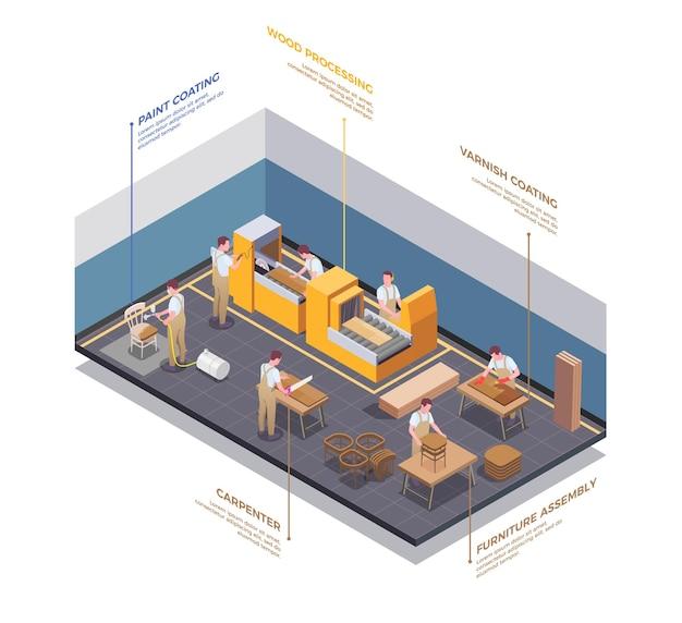 Vista isomerica interna dell'impianto di produzione di mobili con falegname artigiani che segano verniciatura assemblaggio legno pittura illustrazione mobili