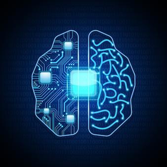 Future brain technology.