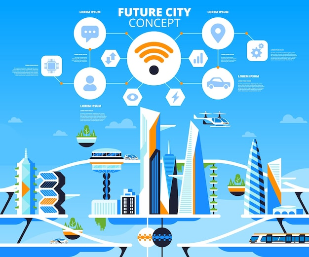 Future city, iot flat banner vector template. futuristic architecture and technology concept. eco friendly metropolis poster layout. skyscrapers and electric transport illustration with text space
