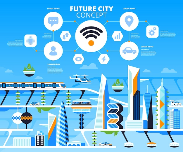 Future city technology banner vector template. technology and infrastructure innovation concept. environment friendly metropolis poster layout. futuristic cityscape flat illustration with text space