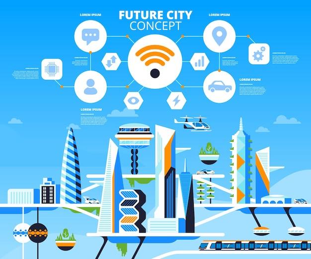 미래 대도시 평면 배너 벡터 템플릿입니다. 혁신적인 기술, 생태학적으로 깨끗한 도시 개념. 사물의 인터넷 포스터. 텍스트 공간이 있는 미래의 스카이라인 및 전기 운송 그림