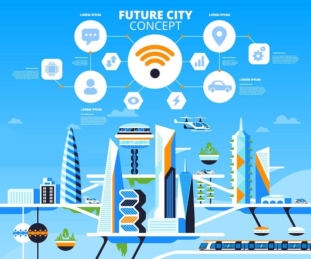 Future metropolis flat banner vector template. innovative technology, ecologically clean city concept. internet of things poster. futuristic skyline and electric transport illustration with text space