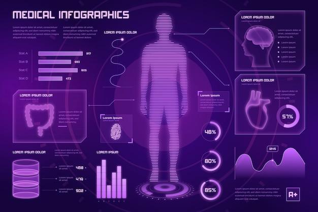未来的なデザインの医療インフォグラフィック