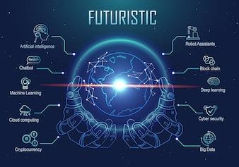 Futuristic infographic robotic hand holding virtual digital earth globe.