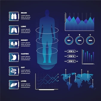 Futuristic medical infographic