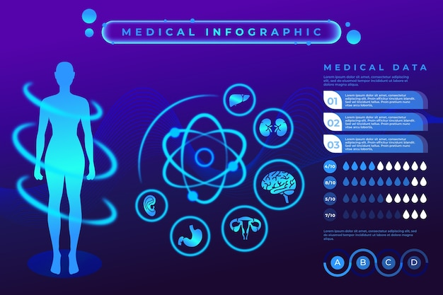 Futuristic style medical infographic