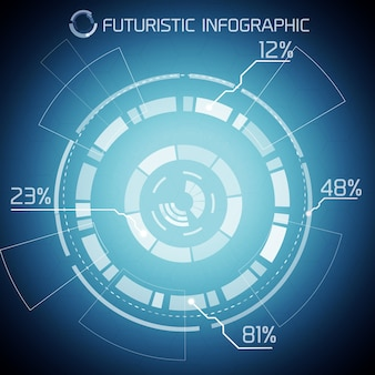 Futuristic technology abstract infographics with technologic diagram text and percentage on blue background