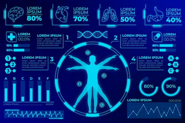 Futuristic technology medical infographic
