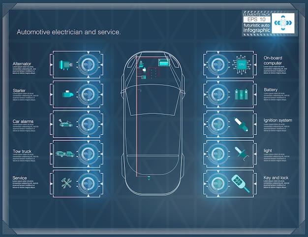 Футуристический пользовательский автомобильный интерфейс. hud ui. абстрактный виртуальный графический интерфейс пользователя касания. инфографика автомобилей. иллюстрация.