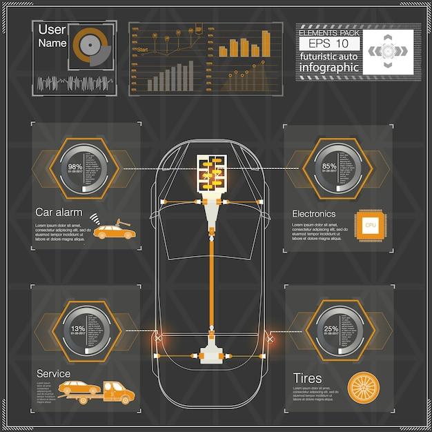 Футуристический пользовательский интерфейс. hud ui. абстрактный сенсорный пользовательский интерфейс. инфографика автомобилей. абстрактная наука. иллюстрация.