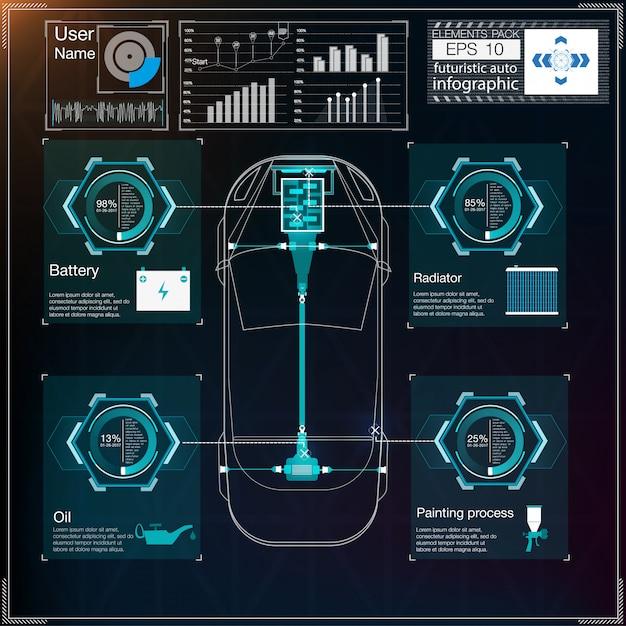 未来的なユーザーインターフェイス。 hud ui。抽象的な仮想グラフィックタッチユーザーインターフェイス。車のインフォグラフィック。サイエンスアブストラクト。図。