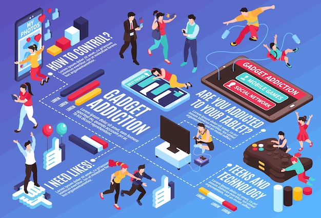 Gadget addiction isometric flowchart with teens and technology symbols