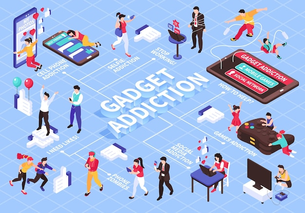 Gadget and online games addiction isometric flowchart with social media symbols   illustration