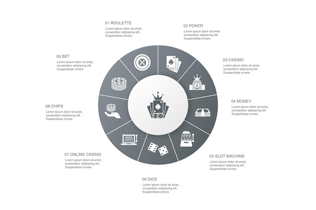 Gambling infographic 10 steps circle design.roulette, casino, money, online casino simple icons