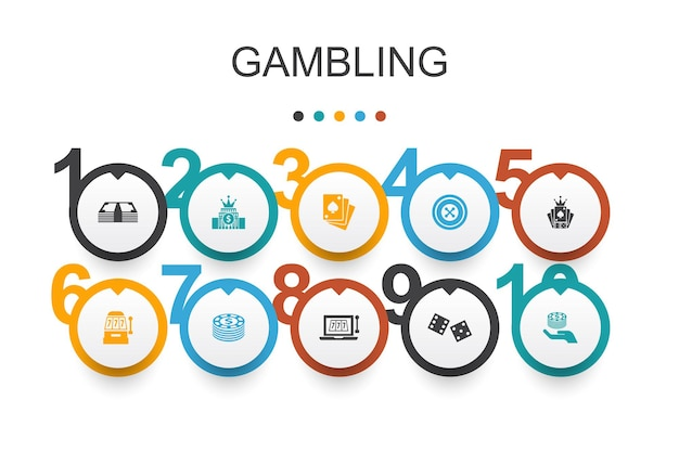 Gambling  infographic design template.roulette, casino, money, online casino simple icons