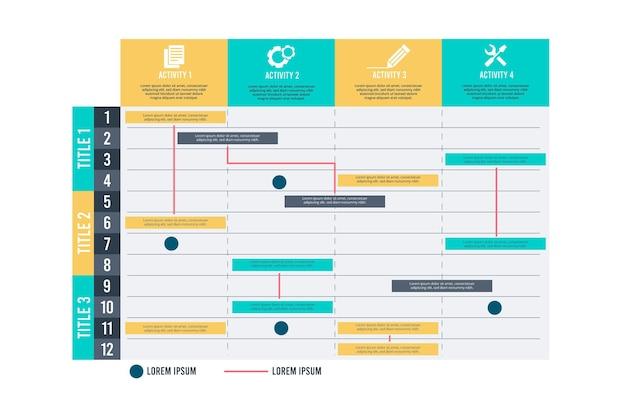 Gantt chart design