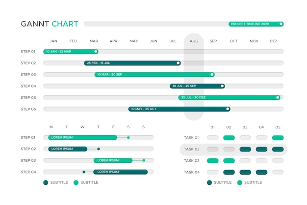Gantt chart infographic