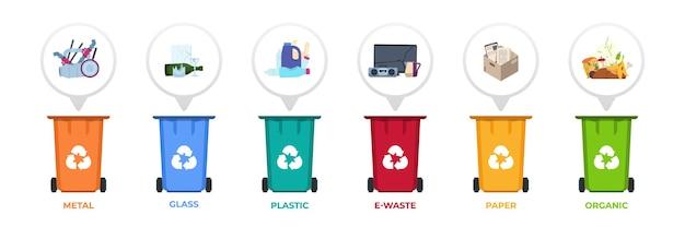 쓰레기 재활용. 분류된 폐기물이 있는 컨테이너, 폐기 분리가 포함된 인포그래픽, 플라스틱 종이 금속 유기 및 독성 폐기. 벡터 설정 컬렉션 그림 포즈 위생 분리 쓰레기