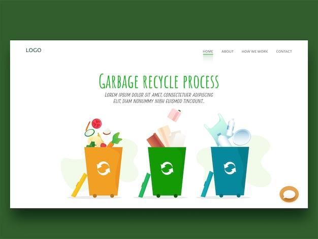 Целевая страница на основе концепции процесса переработки мусора
