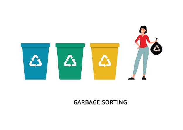 女性がゴミ箱にごみ袋を入れて、白い背景で平らに分離されたごみの分別の概念。リサイクルプロセスのための廃棄物の分別。