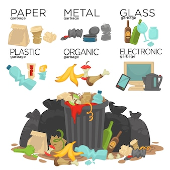 Garbage sorting food waste, glass, metal and paper, plastic