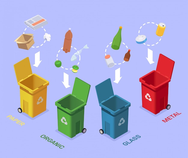 Garbage waste recycling isometric composition with conceptual images of colourful bins and different groups of rubbish vector illustration