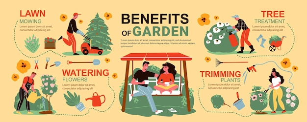 Gardening infographics with characters of gardeners illustration