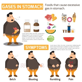 Gases in stomach infographics health concept
