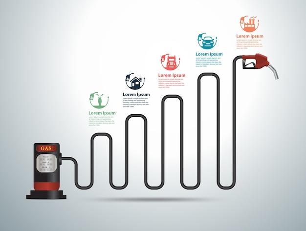 비즈니스 그래프 및 차트와 가솔린 펌프 노즐 주유소