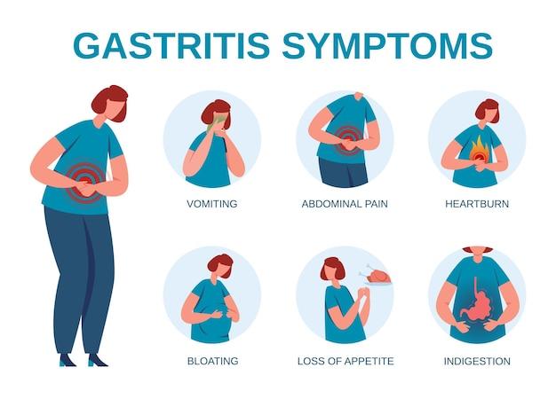 胃炎の症状のインフォグラフィック、胃の炎症の兆候を持つ女性。腹痛、胸焼け、消化器疾患のベクトル図。膨満感と食欲不振の健康診断