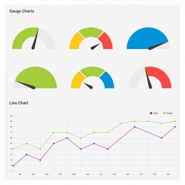 guage charts
