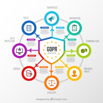 Gdpr concept with infographic design