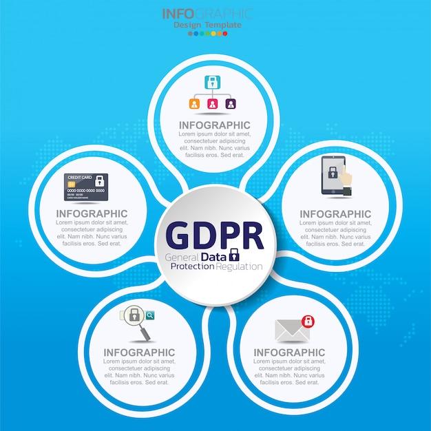 一般データ保護規制(gdpr)の概念