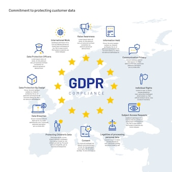 Gdprインフォグラフィック。ヨーロッパの個人データとプライバシー保護規制ビジネス情報チャート。