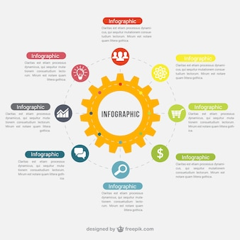Infografica gear