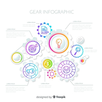 Gear infographic