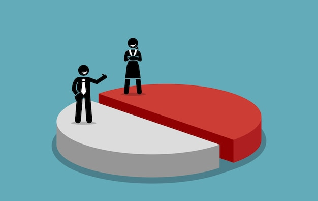 남녀 평등 및 공정성. 삽화 개념은 동등한 급여, 급여, 수입 및 사회 정의를 묘사합니다.